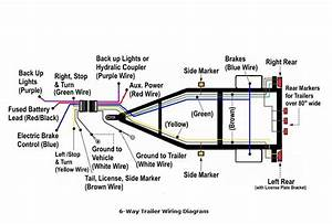 trailer wiring diagram truck side diesel bombers With trailer wiring diagram trailer wiring diagram 6 6 prong trailer wiring