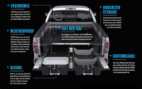 Decked Truck Bed Storage Dimensions by Decked Truck Storage Reclaim Your Truck Bed Pcf Truck
