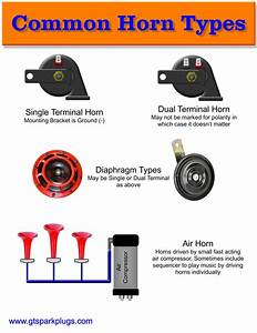 Wiring Diagram Car Horn Relay