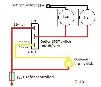 Refrigerator Cooling Fan Options