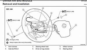 How Change The Horn Switch