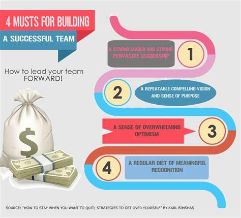 musts  building  successful team karl bimshas
