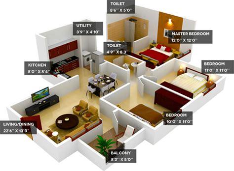 vastu  house vastu shastra tips  home basic vastu  house vastu  home vastu