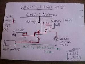 Ihc 444 Wiring Diagram Electrical : internationa 434 tractor ~ A.2002-acura-tl-radio.info Haus und Dekorationen