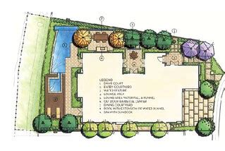 luxury landscape design plan  integration design studio