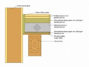 Skladba dřevěného stropu