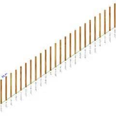 calculators for contractors builders remodelers carpenters woodworkers scale modelers