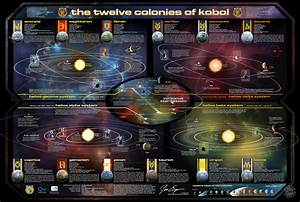 Concept Art :Battlestar Galactica Space/Timeline -Map of ...