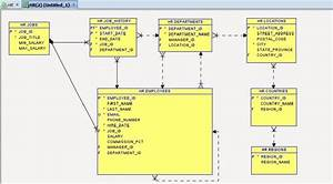 How To Generate Er Diagram Using Oracle Sql Developer