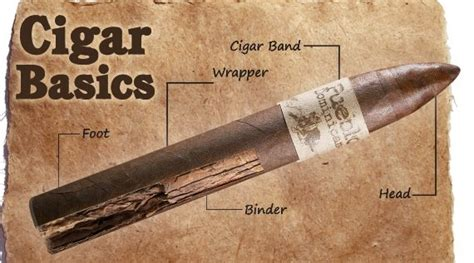 Why Do You Cut The End Of A Cigar?