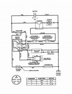 Poulan Pro Lawn Mower Wiring Diagram
