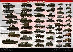 Ww2 Tanks And Vehicles - Chart