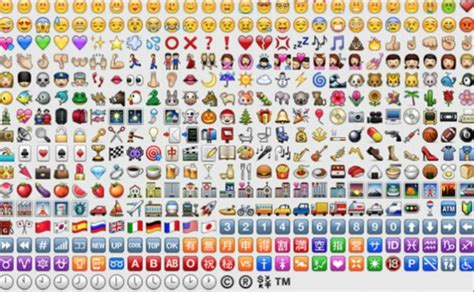 How To Get Emojis On Iphone 6 & Ios 8