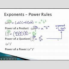 Exponents  Power Rules  Youtubemp4 Youtube
