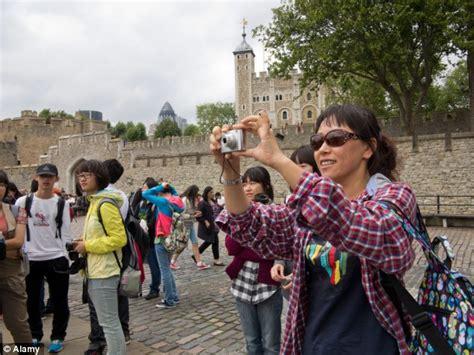 Chinese Tourists Abroad