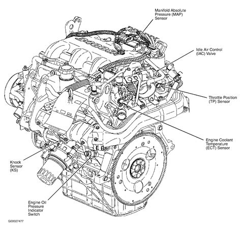 Cooling Fans System Problem Have Car That Running