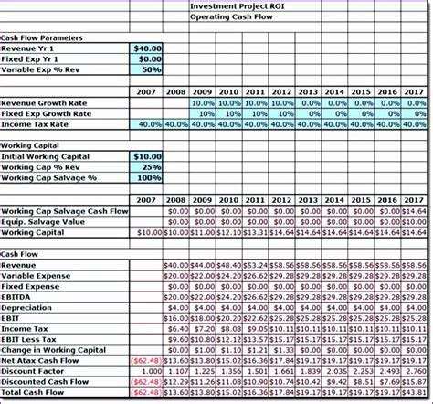 weekly cash flow template excel excel templates