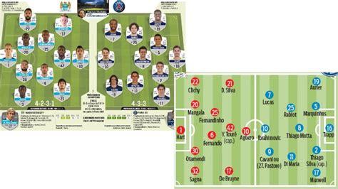 Foot Mercato : Info Transferts Football - Actu Foot Transfert