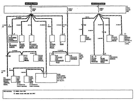 Ml430 Wiring Diagram by Mercedes 300e 1990 1991 Wiring Diagrams Fuse
