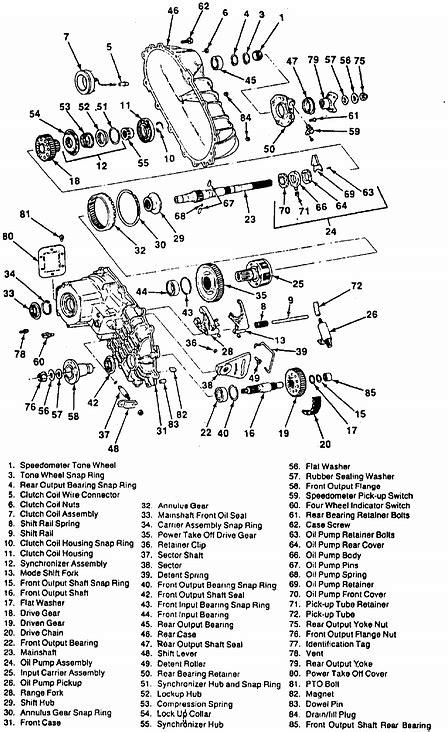 similiar 94 gmc 2500 transfer case keywords gmc sierra 1500 wiring diagram on 94 gmc transfer case wiring diagram