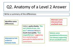 aqa english language paper  marking scheme  sample answer teaching resources