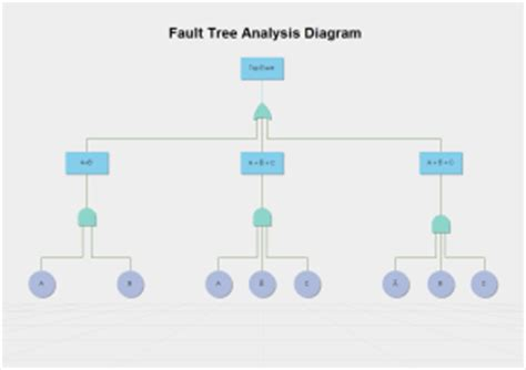 fault tree templates  word powerpoint