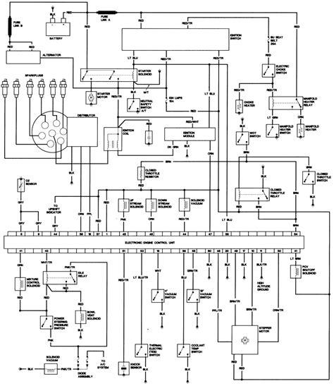 85 Cj7 Wiring Diagram by 1986 Cj 258 Engine Diagram Schematic Free Schematics