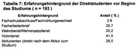 kulturation  journal fuer kultur wissenschaft und
