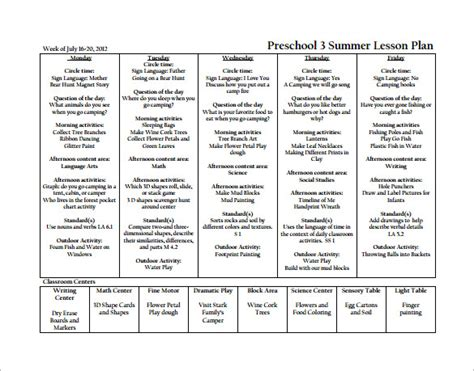 21 preschool lesson plan templates doc pdf excel 242 | Preschool Summer Lesson Plan Free PDF Download