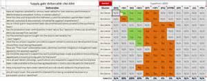 Excel Workbook Templates Apqp Template Adaptive Bms