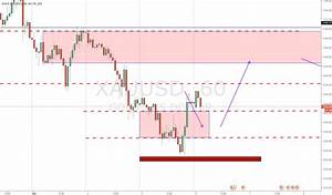 Nice Structure Here For Fx Idc Xauusd By Pariatore