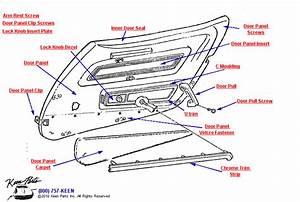 1976 Corvette Deluxe Door Panel Parts