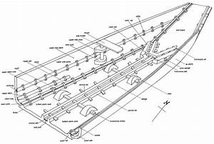 Schematic Diagram Of The Boat U0026 39 S Construction Showing The