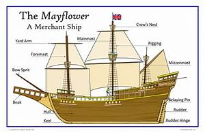 Caravel Clipart Colonial Ship