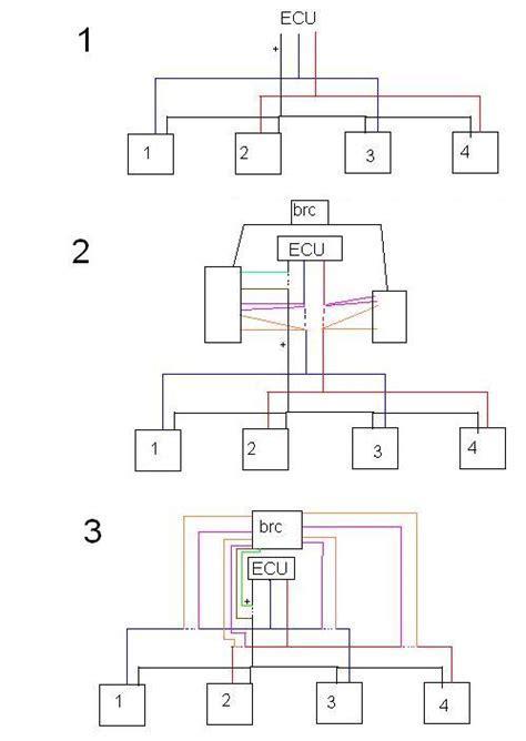 podlaczenie wiazki brc 24 sequent w bmw e30 m40b18