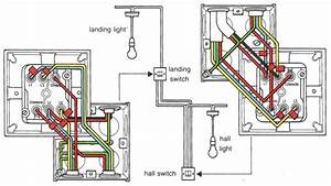 1 Gang 3 Way Light Switch Wiring Diagram : index of postpic 2012 03 ~ A.2002-acura-tl-radio.info Haus und Dekorationen