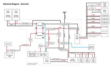 Will This Explode Burn Van Down Wiring Diagram