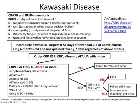 Kawasaki Disease Diagnosis by Kawasaki Disease Workup And Diagnostic Algorithm