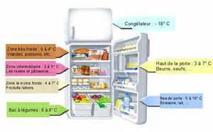 pourquoi bien ranger frigo rosalie dans tous ses 233 tats