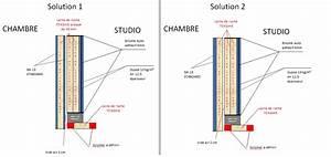 Isolation Phonique Cloison : isolation phonique cloison deniscohen ~ Melissatoandfro.com Idées de Décoration