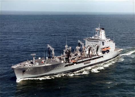 last us navy ship sunk forum