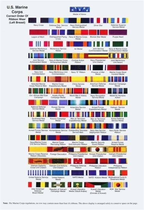 Awards And Decorations Us Army by What Are The Different Us Medals And What Are