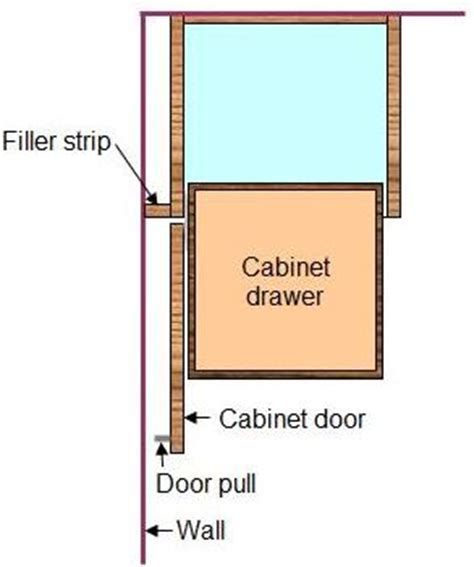 installing cabinet filler pieces how to install frameless cabinets