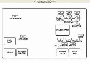 2006 Chevy Equinox Interior Fuse Box Diagram