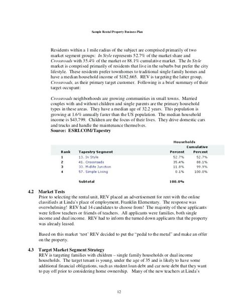 rental property business plan examples   ms