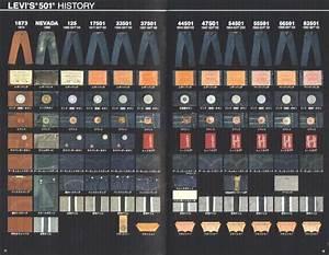 Leviu0026#39;s Jeans 501 History Timeline - Long John