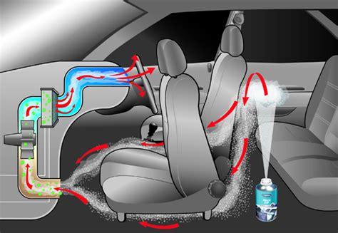 kleenair pour purifier linterieur de votre auto