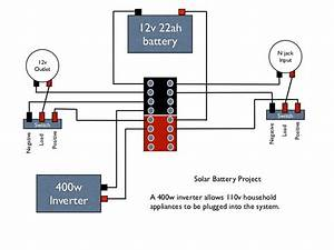 Battery Size For Wind Turbine