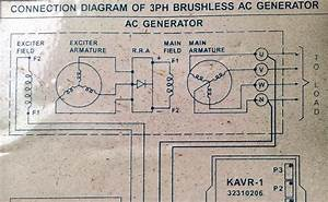 Electric Machines  Kirloskar Avr Kavr