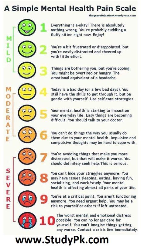 mental health scale  numbers    nclex quiz